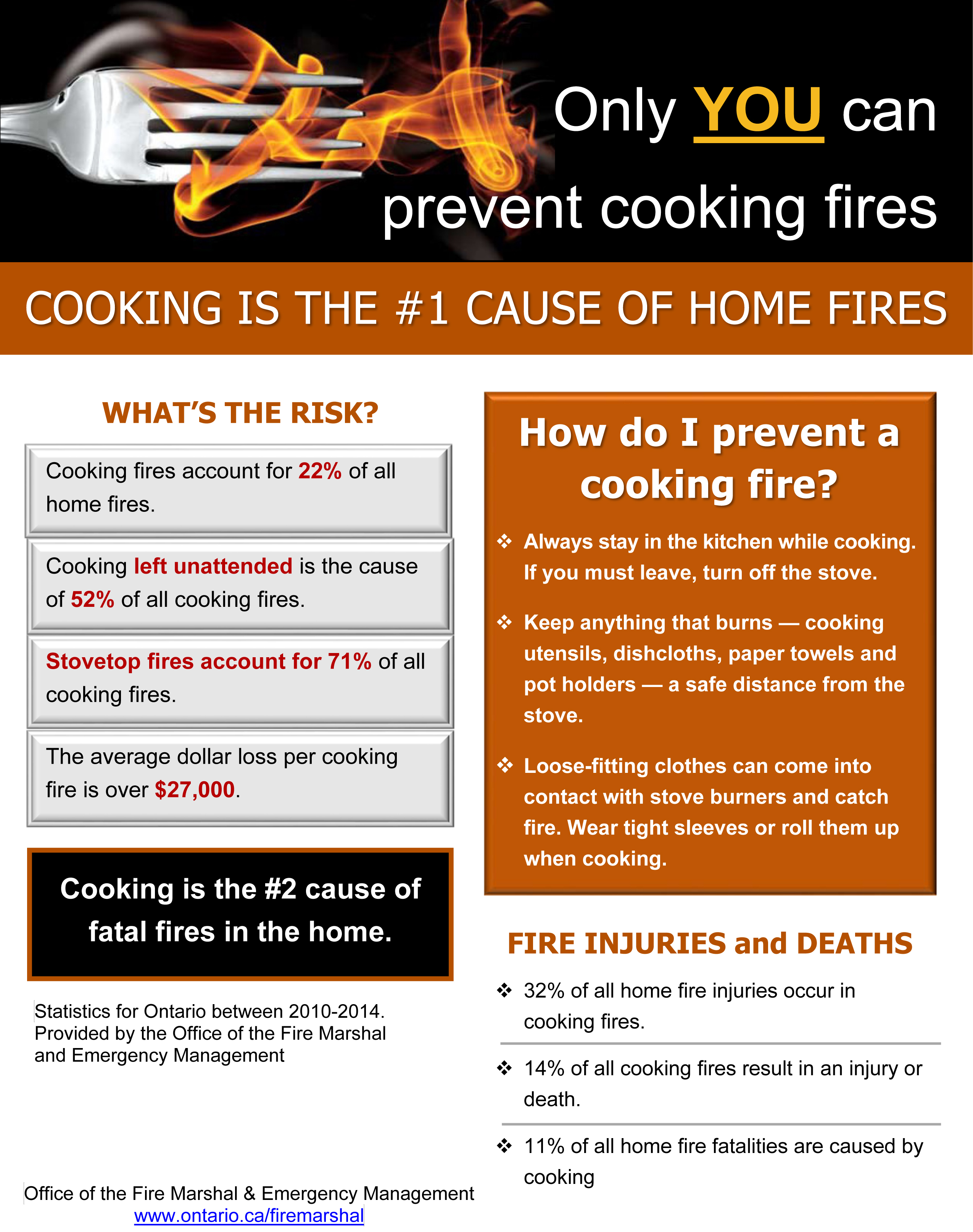 Fire- Cooking Prevention