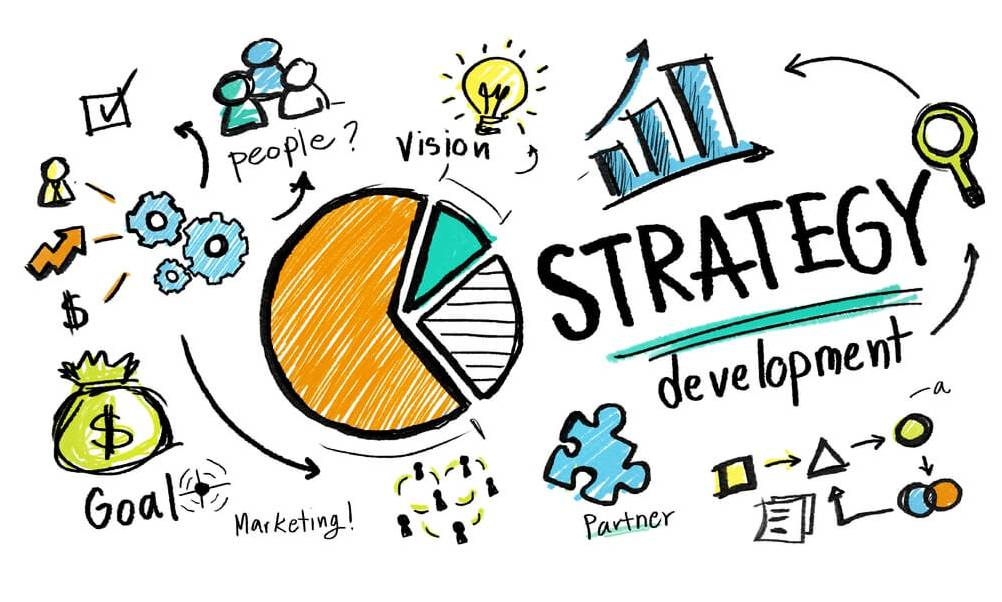 Picture showing development and marketing strategy analysis process